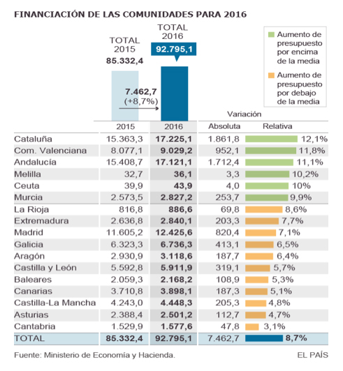 quiere el pueblo catalan independizarse