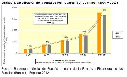 Distribución de la renta por hogares.png
